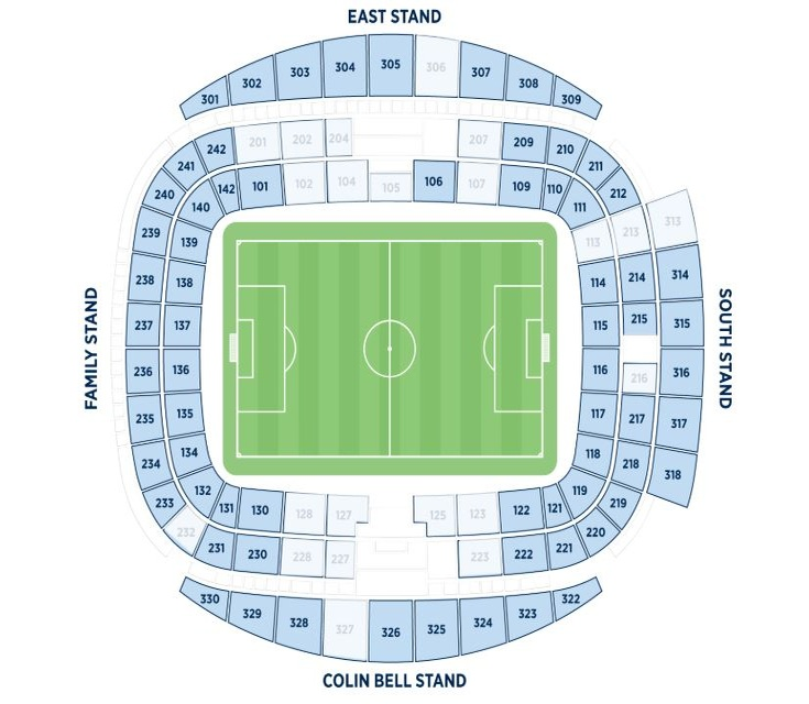 Manchester City Fc The Ethiad Stadium Guide English Grounds Football Stadiums Co Uk