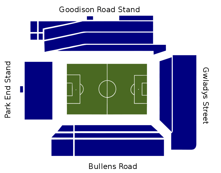 Everton Fc Goodison Park Stadium Guide English Grounds Football Stadiums Co Uk