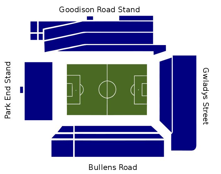 Everton Fc Goodison Park Stadium Guide English Grounds Football Stadiums Co Uk