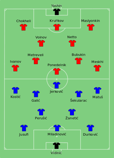 line-ups for the UEFA Euro 1960 Final between the Soviet Union and Yugoslavia at Parc des Princes